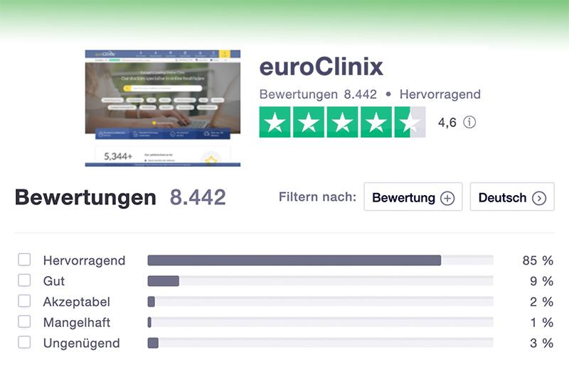 euroclinix-erfahrungen